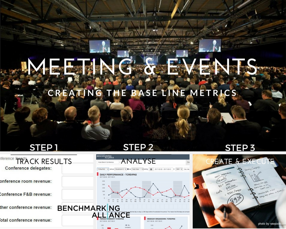 Create base line metrics. measure conference revenues