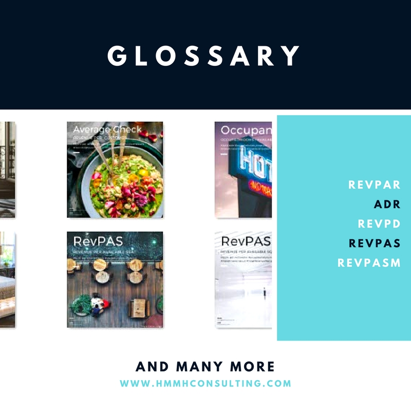 Check the Glossary for Hospitality abbreviations